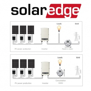 product solaredge solar power awards 2017 wiring diagram for solar charge controller at bayanpartner.co